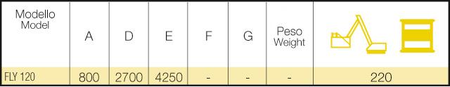 tabella1-tagliasiepi-FLY120