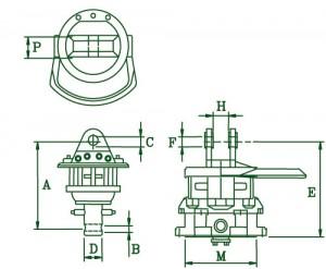geometrie-rotatori-1