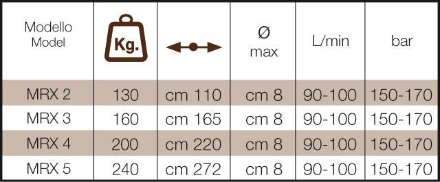 tabella-MRX-1