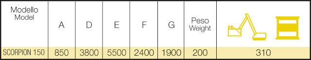 tabella1-tagliasiepi-Scorpion150