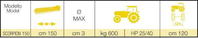 tabella2-tagliasiepi-Scorpion150