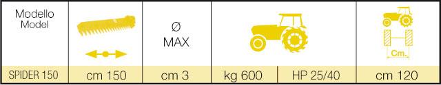 tabella2-tagliasiepi-Spider150